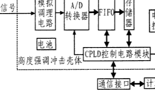 采用复杂可编程逻辑器件实现多次重触发存储测试系统...