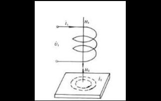 涡流效应与涡流损耗的基本知识