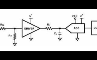 三種不同的ADC驅動器架構和應用分析