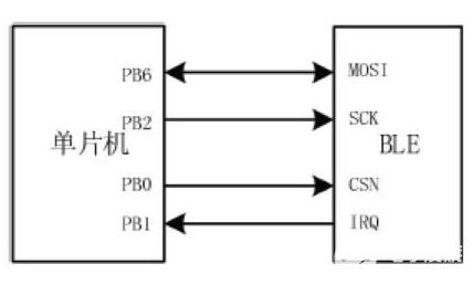 MS1586低功耗蓝牙芯片的特点以及原理图的介绍