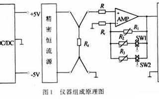 采用4线制接线法的DZC-4型智能低电阻测量仪的设计