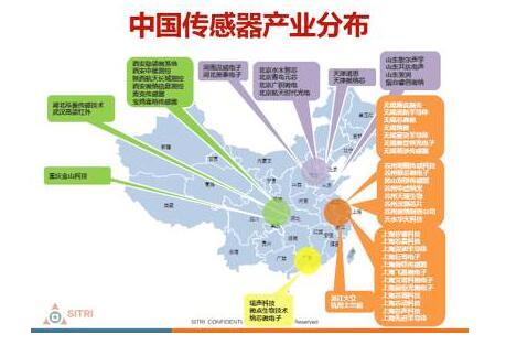 一文分析中国传感器产业布局