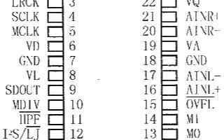 24位Δ-Σ結構音頻AD轉換器CS5361的性能特點及應用分析