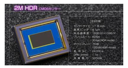 佳能即将推出LI1/70英寸新型CMOS传感器L...