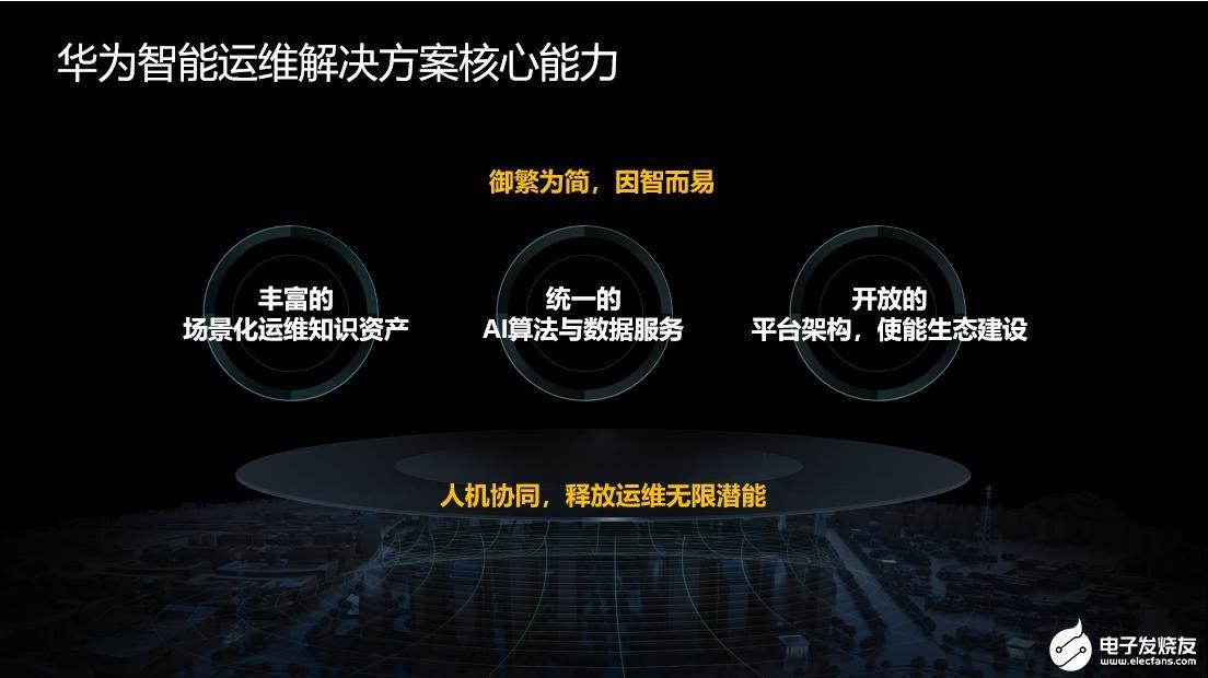 华为AUTIN智能运维方案推动信息通信行业持续高速发展