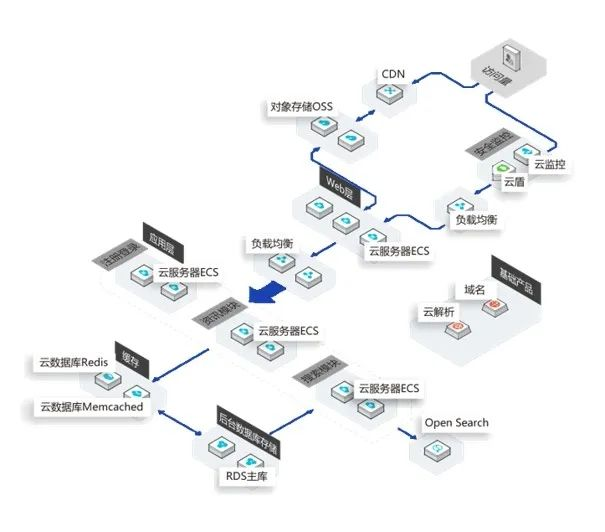 關于PLC遠程監控在鋼鐵廢水處理系統中的應用分析