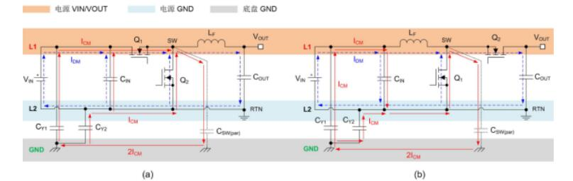 DC/DC轉換器的傳導EMI特性解析
