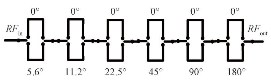 移相器基本原理与仿真设计