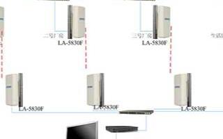 企业工厂无线视频监控传输系统的部署和解决方法