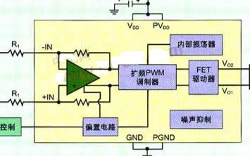 扩频调制技术在D类音频放大器中的应用优势分析