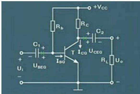 放大电路的失真分析图解