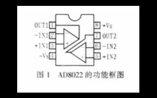 高速電壓反饋放大器AD8022的工作原理和應用電...