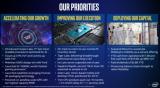 英特尔宣布其7nm芯片的计划相对于先前的预期大约...