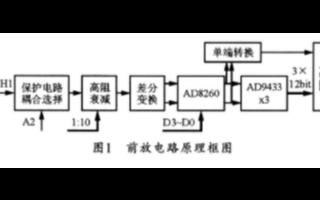 基于数字可编程可变增益放大器实现数字分析仪前端模...