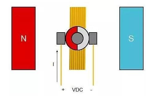 """无刷直流电机系统的两个重大结构——""""有(无)传感..."""