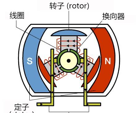 关于PWM 输出与输出电压的关系
