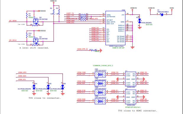 AG9321 TYPEC转HDMI音视频转换扩展方案的电路原理图免费下载