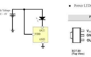在應用時如何選擇線性LED驅動IC,應用注意哪些...