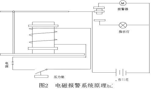 输液是什么原理_什么是开放式输液图片