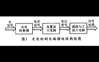 光电转换器件和前置放大器的电路设计
