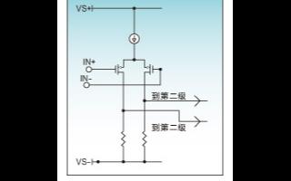 如何改善轨到轨MOSFET放大器的偏置精度