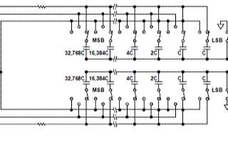 分布逐次逼近模數轉換器AD768的性能特點和應用...