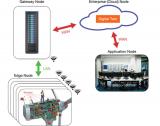 传感器和边缘节点架构