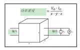 研究高功率密度解決方案的四個重要方面