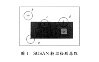 SUSAN特征检测的基本原理和算法的性能和应用研...