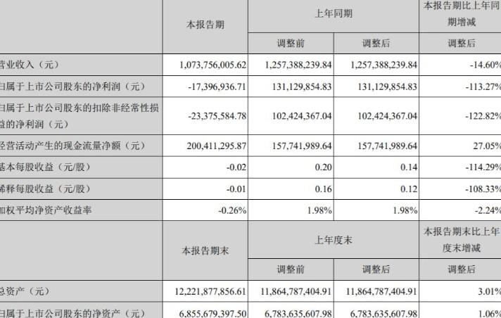 湖北廣電網絡正積極布局5G+工業互聯網實驗中心