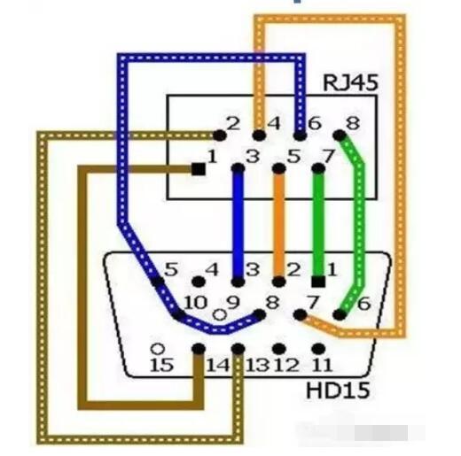 用网线做VGA的步骤