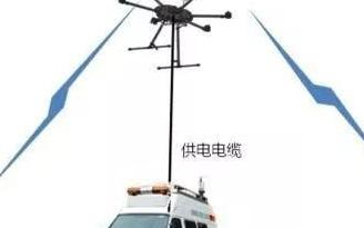 J6051系留多旋翼無人機技術的應急通信方案
