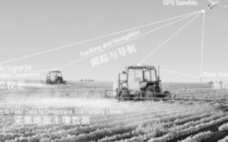 无人机低空遥感技术在农作物监测中的应用