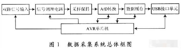 http://www.reviewcode.cn/yunjisuan/166627.html