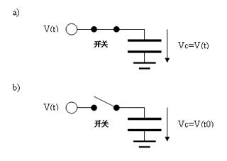 高精度模数转换器的驱动解决方案和如何优化模拟前端