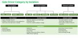 安森美半导体门极驱动器方案的快速评估和测试解决方...