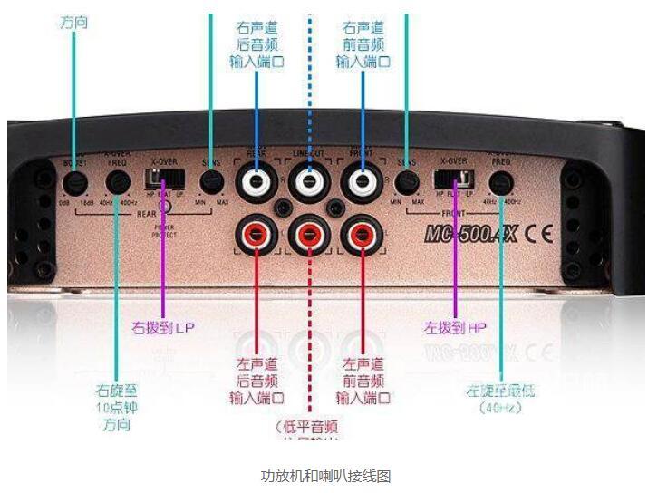 功放机和喇叭接线图_功放机怎么连接蓝牙