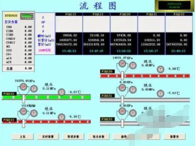虹润NHR-7630R在在天然气能源计量中的技术...