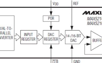 单路低电压电压输入的数模转换器MAX5214/1...