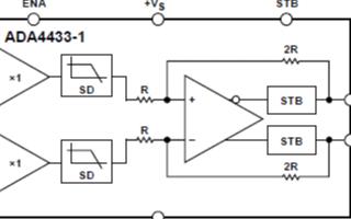 全差分SD視頻放大器ADA4433-1的主要特性及應用范圍