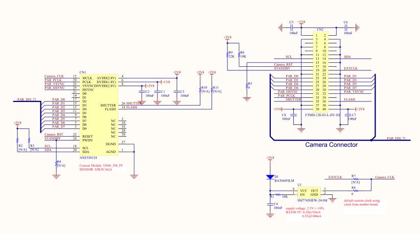 mb1183摄像头模块的电路原理图和pcb资料免费下载图片