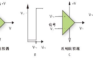 利用精密比较器解决精密电压检测问题