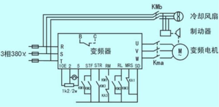 三款變頻器與電機的接線圖