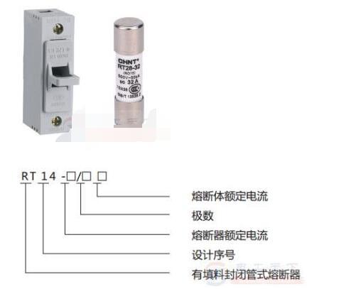 高壓熔斷器有哪些種類