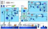 PLC—DIDO應用中的電機啟停問題分析
