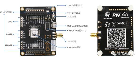 騰訊云推出ARM Cortex-M3 系列處理器