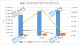 秋田微创业板IPO已进入问询阶段