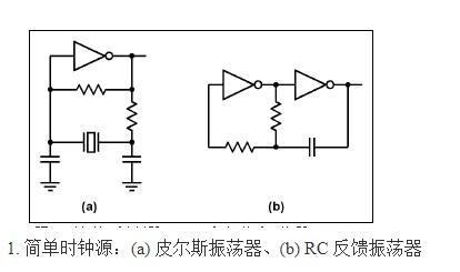 皮爾斯振蕩器與 RC 反饋振蕩器的使用差異