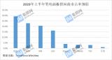 笔电面板市场持续旺盛,面板厂积极布局新规格