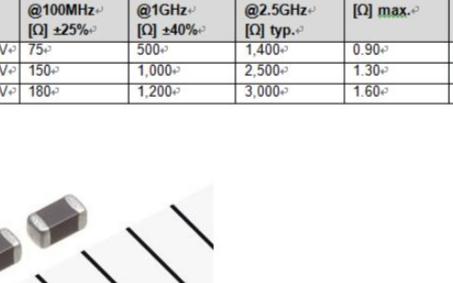 EMC对策元件片式磁珠的特点及应用